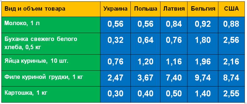 Стартовали выборы в 41 объединенной общине в 13 областях - Цензор.НЕТ 6936