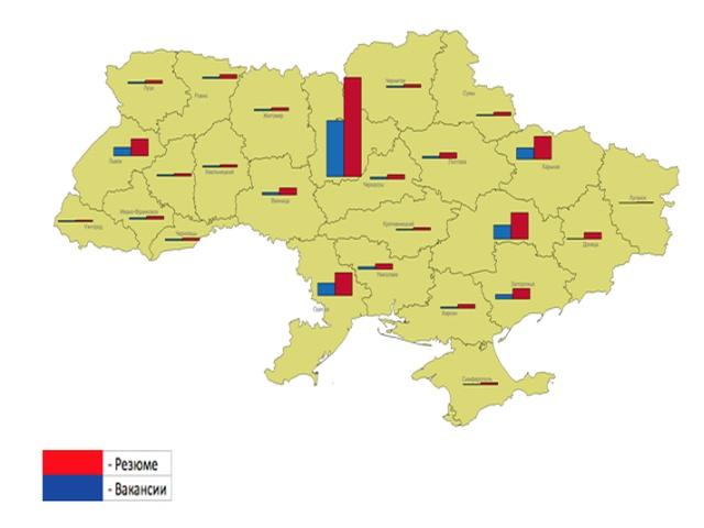 Украинская работа: Что произошло с рынком труда в Украине после Революции Достоинства