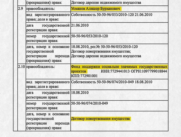 Навальный нашел «тайную недвижимость Медведева» надесятки млрд.