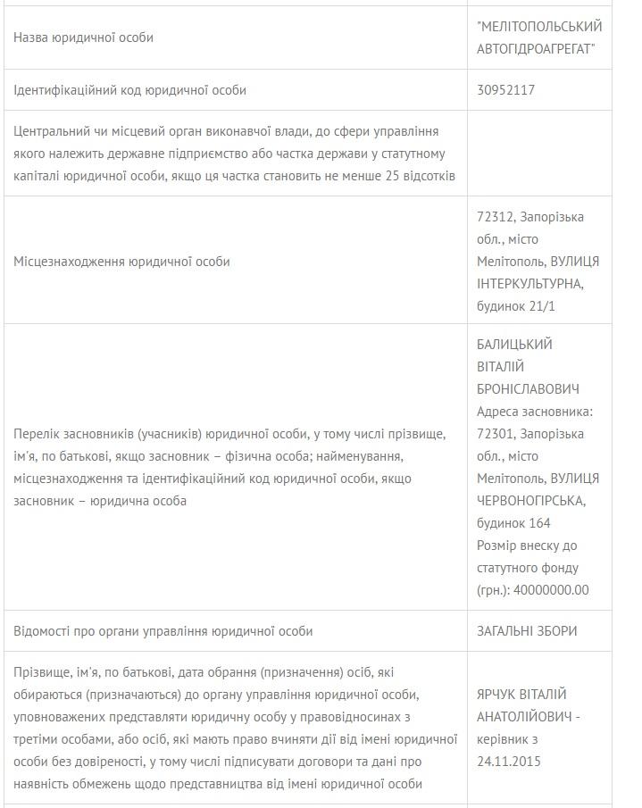 Мелитопольский нардеп опять призывает восстановить экономические связи с Россией