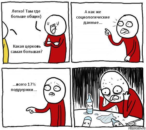 Какую церковь выбирают украинцы? Ответ языком цифр