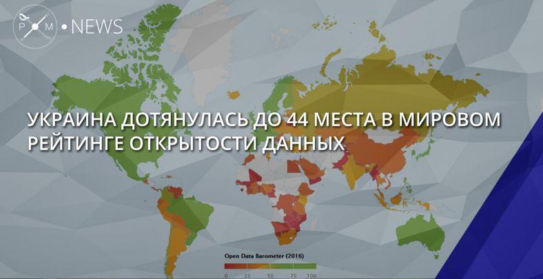 Украина достаточно серьезно улучшила позиции врейтинге открытости данных