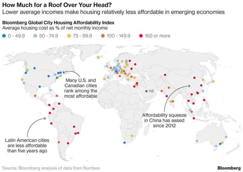 Bloomberg указал место столицы Украины врейтинге аренды жилья