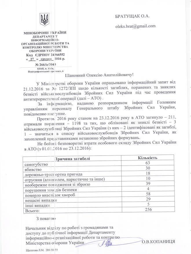 Русофобию развивают, списки Савченко и в «Д/ЛНР» не хотят отдавать заложников. Дайджест 10 января