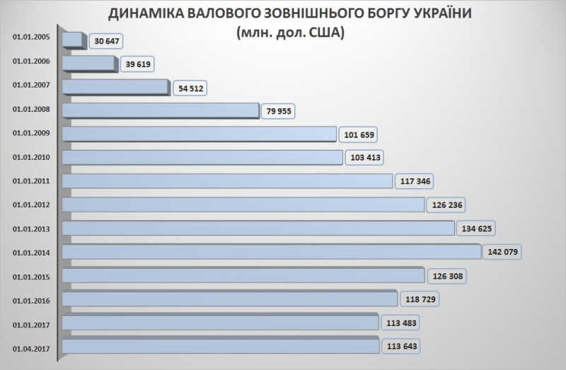 Украина планирует строить мост через Днестр в Молдову, - Кистион - Цензор.НЕТ 4508
