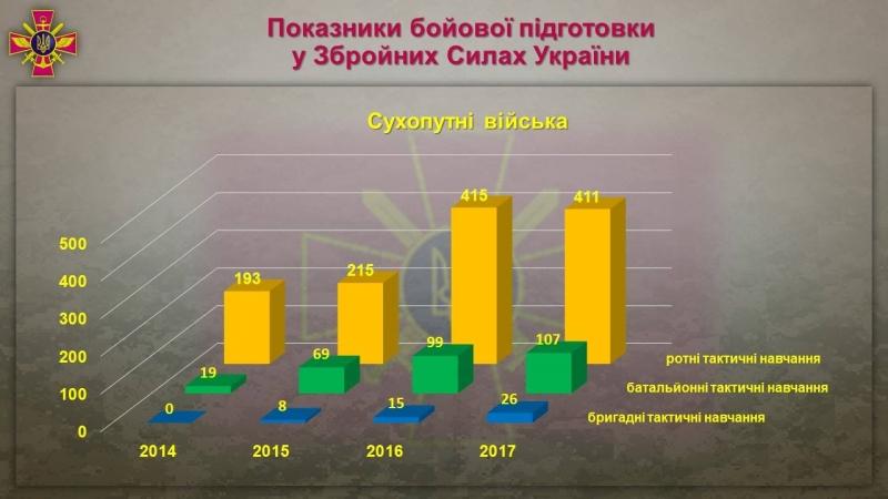 Украинский ВПК за 2017 год 6