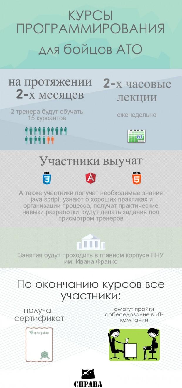 Инфограф